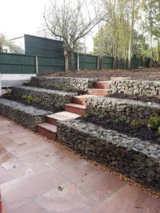 Gabion Baskets Used In Retaining Walls