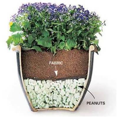 Setting Up A Garden Pot