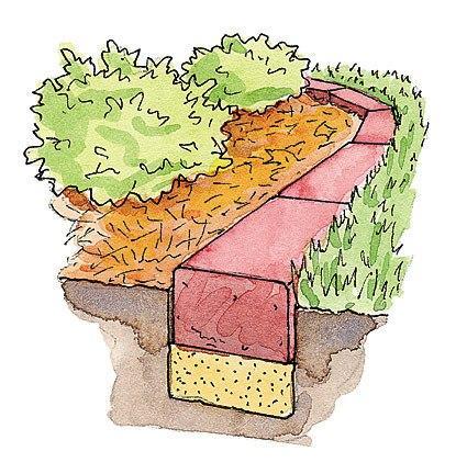 Laying A Brick Garden Edge